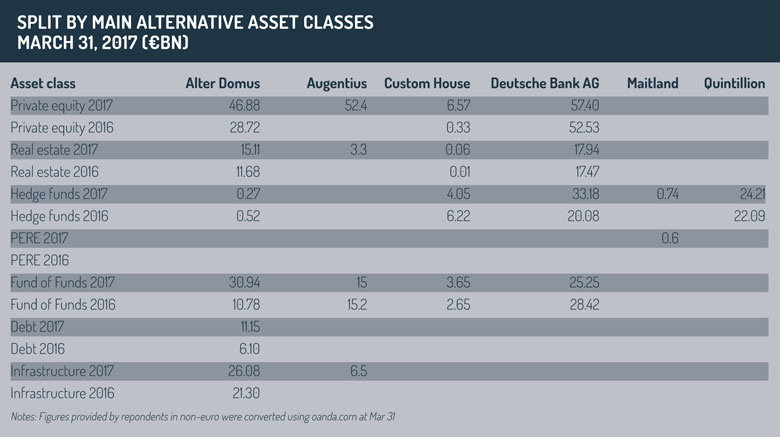 Main_alternative_asset_classes_box