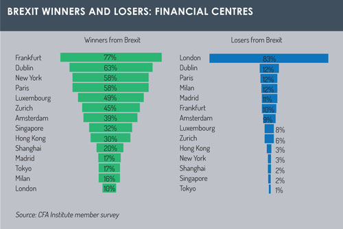 Brexit_winners_and_losers