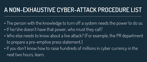 Cyber_attack_procedures