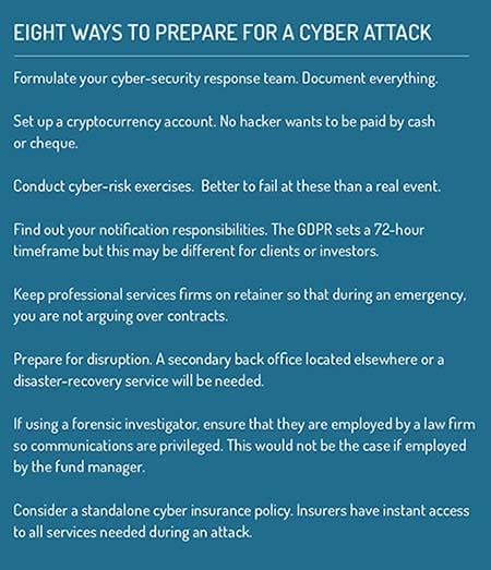 Cyber_attack_prevention