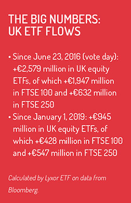UK_ETF_flows