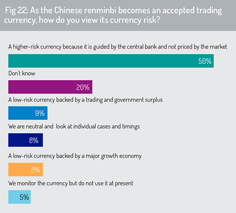 Renminbi_currency_risk