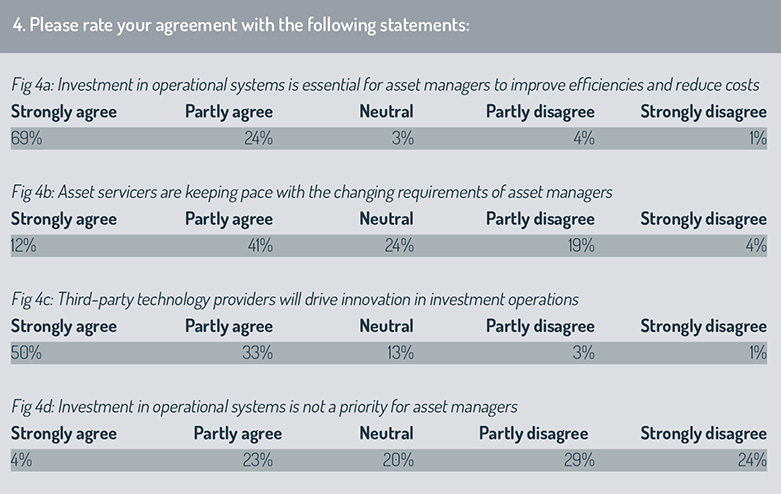 Agreement_statements_table