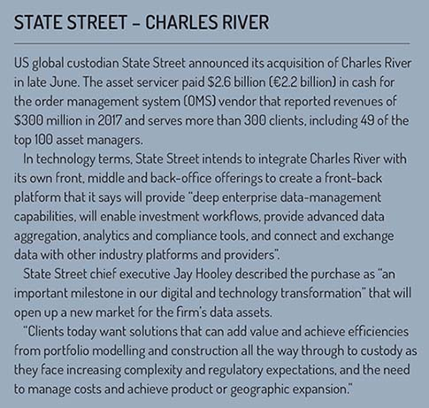 State_Street_Charles_River