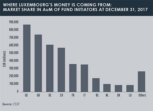 Luxembourgs_money