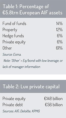 Lux_capital_tables