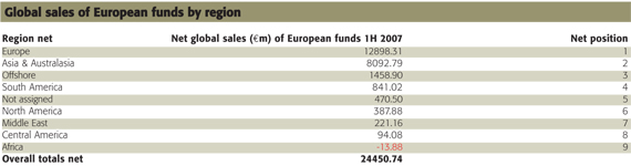 08_02_ucits_table.jpg