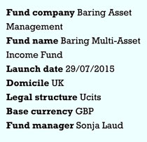 Fund launch2
