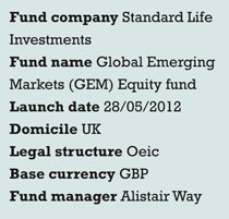 Fund launch5