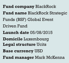 BlackRock fund launch