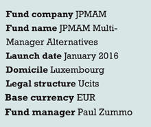 JPMAM fund launch