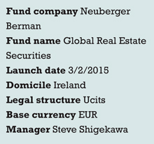 Neuberger Berman fund launc