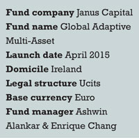 Janus Capital fund launch