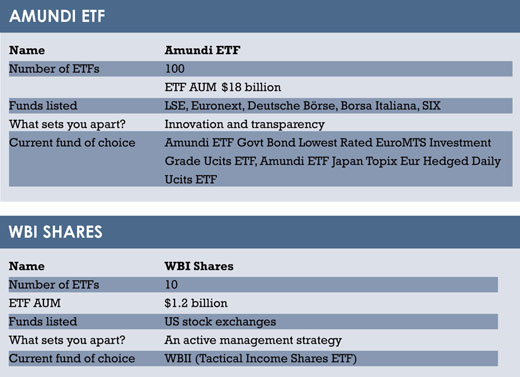 ETFs tables2