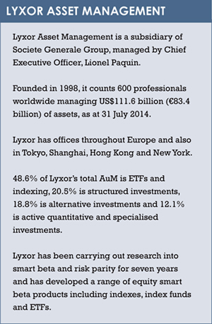 Lyxor table