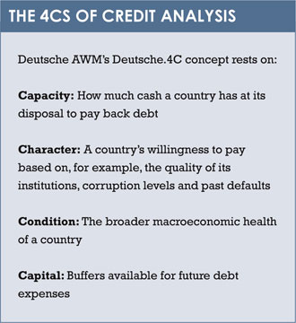 Credit analysis box