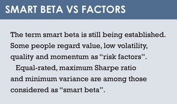 Smart beta vs factors